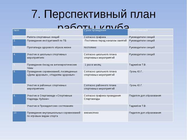7. Перспективный план работы клуба №пп Содержание работы Сроки проведения Отв...