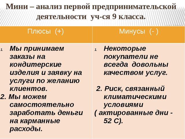 Мини – анализ первой предпринимательской деятельности уч-ся 9 класса. Плюсы(+...