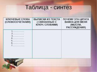 Таблица - синтез КЛЮЧЕВЫЕ СЛОВА (СЛОВОСОЧЕТАНИЯ) ВЫПИСКИ ИЗ ТЕКСТА ( СВЯЗАННЫ