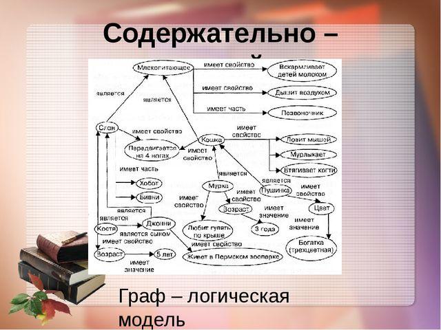 Содержательно – смысловой этап Граф – логическая модель