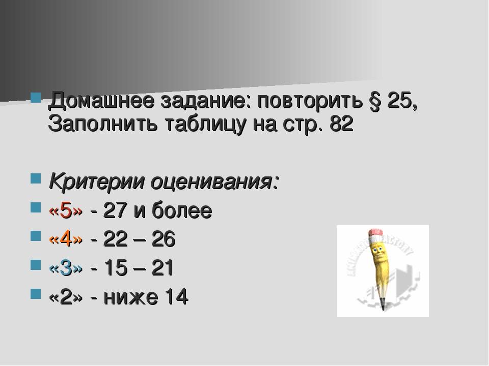 Домашнее задание: повторить § 25, Заполнить таблицу на стр. 82 Критерии оцени...