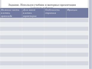 Задание. Используя учебник и материал презентации составьте таблицу. Название