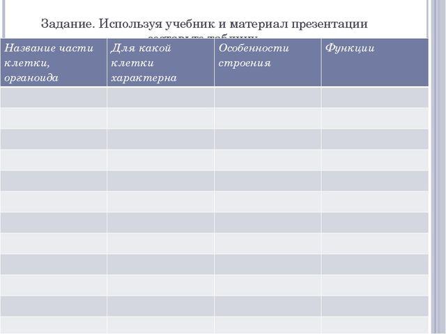 Задание. Используя учебник и материал презентации составьте таблицу. Название...