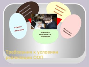 Требования к условиям реализации ООП Информационно- методическое обеспечение