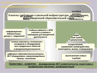 Особенности требований к материально-техническим и информационным условиям ре