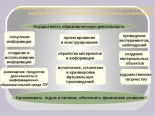 Материально-техническое и информационное оснащение образовательного процесса