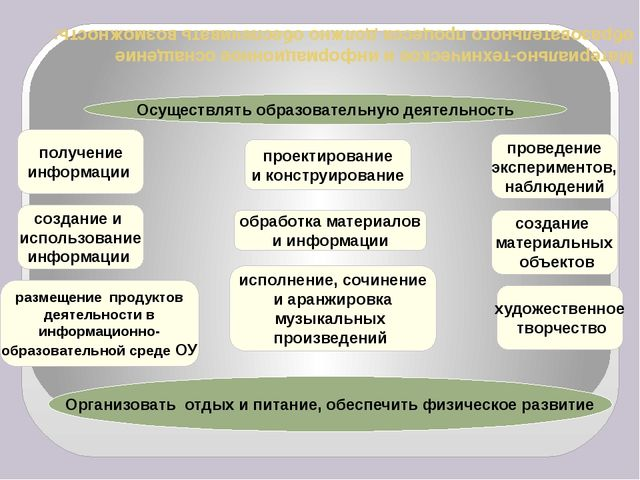 Материально-техническое и информационное оснащение образовательного процесса...