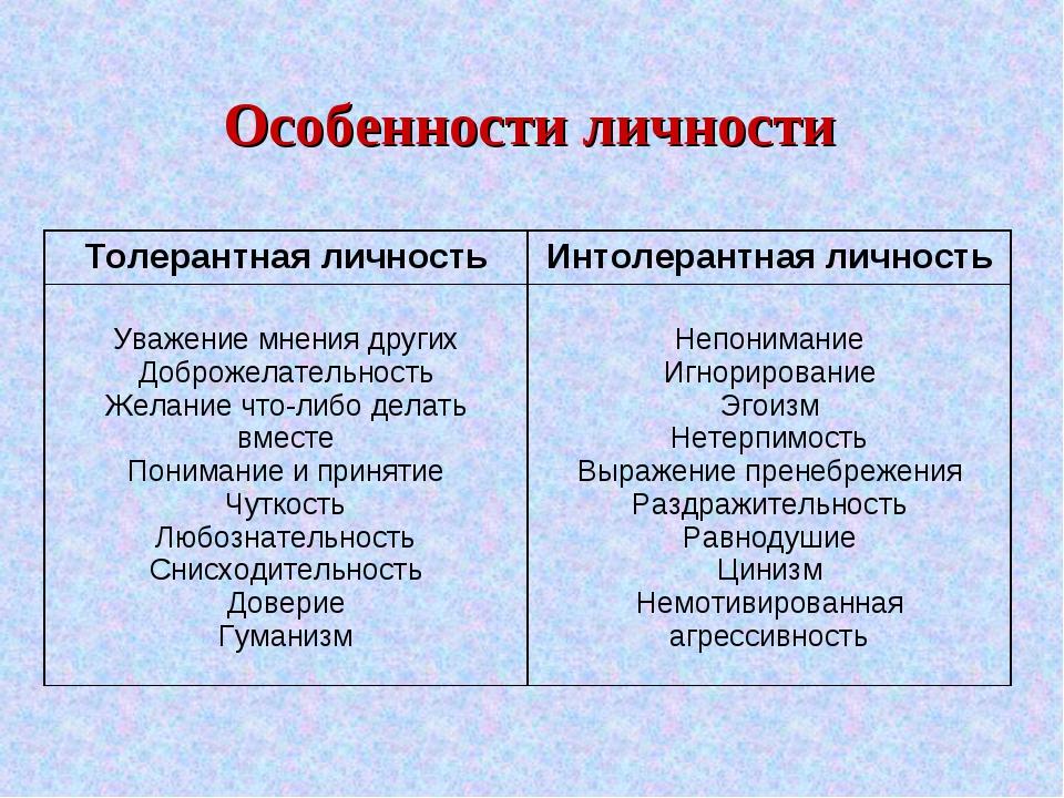 Особенности личности Толерантная личностьИнтолерантная личность Уважение мне...