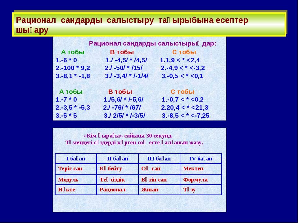 Рационал сандарды салыстырыңдар: А тобы В тобы С тобы 1.-6 * 0 1./ -4,5/ *...