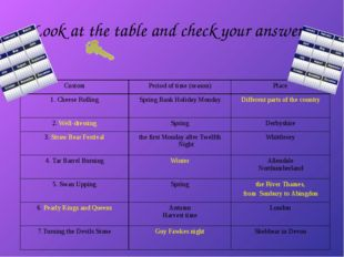 Look at the table and check your answers
