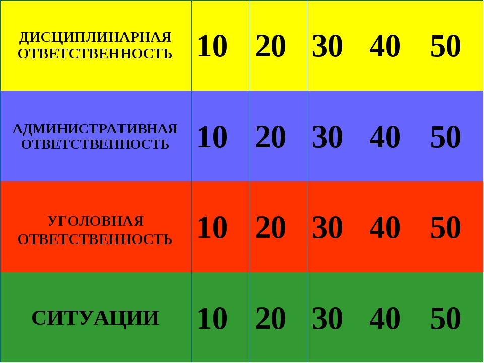 ДИСЦИПЛИНАРНАЯ ОТВЕТСТВЕННОСТЬ1020304050 АДМИНИСТРАТИВНАЯ ОТВЕТСТВЕННОСТ...