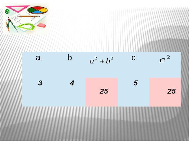 a b c 3 4 25 5 25