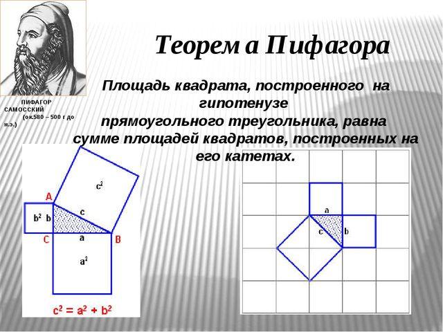 Теорема Пифагора Площадь квадрата, построенного на гипотенузе прямоугольного...