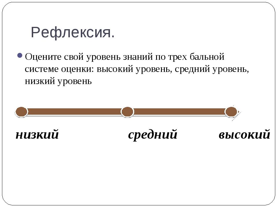 Рефлексия. Оцените свой уровень знаний по трех бальной системе оценки: высоки...