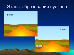Этапы образования вулкана 1 этап 2 этап