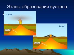 1 этап Этапы образования вулкана 3 этап 4 этап