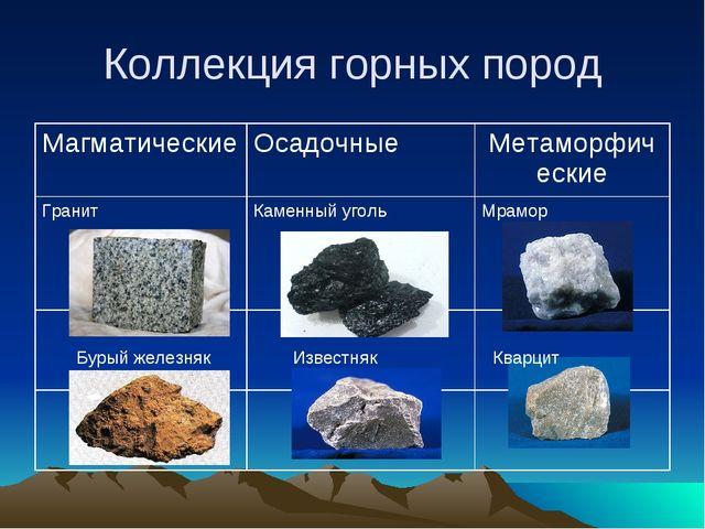 Коллекция горных пород Бурый железняк Известняк Кварцит МагматическиеОсадочн...