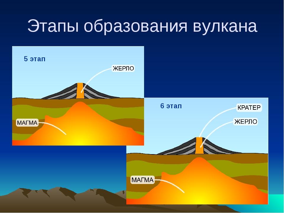 Этапы образования вулкана 5 этап 6 этап