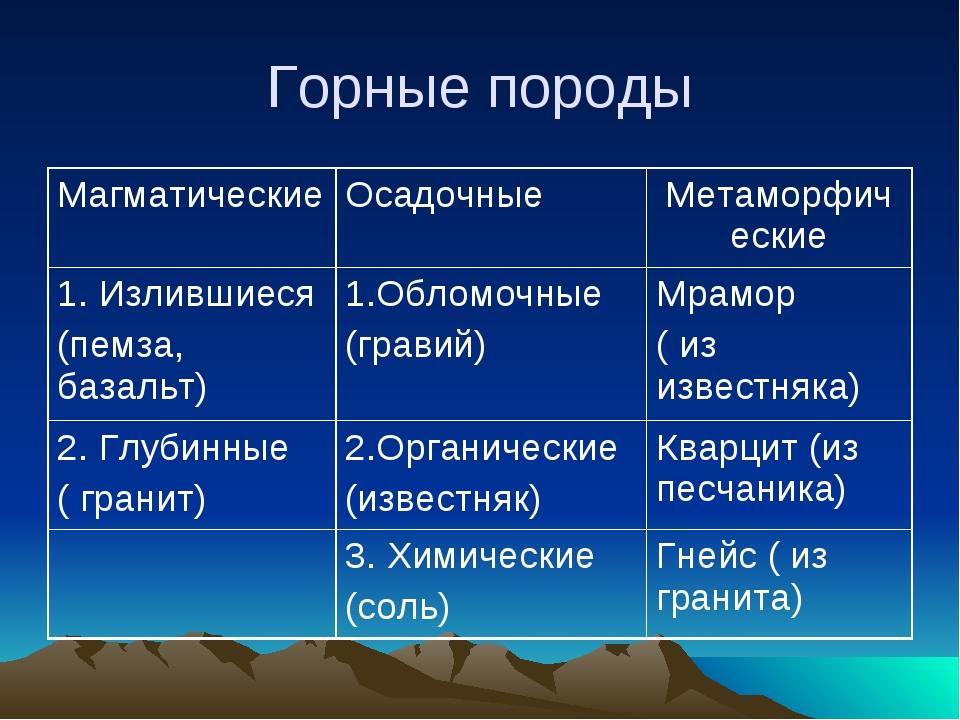 Горные породы МагматическиеОсадочныеМетаморфические 1. Излившиеся (пемза, б...
