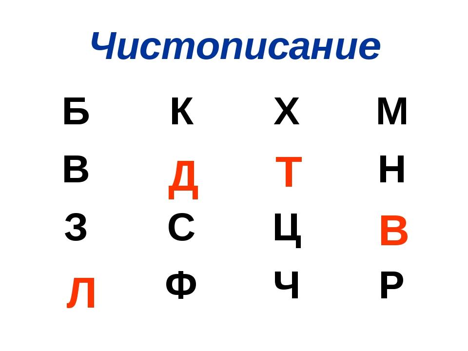 Чистописание Л В Т Д БКХМ ВДТН ЗСЦВ ЛФЧР