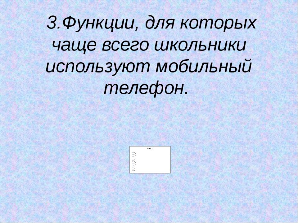 3.Функции, для которых чаще всего школьники используют мобильный телефон.