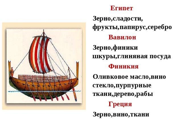Египет Зерно,сладости, фрукты,папирус,серебро Вавилон Зерно,финики шкуры,гли...