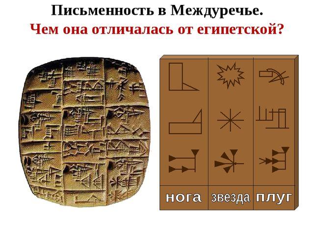 Письменность в Междуречье. Чем она отличалась от египетской?