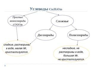 Углеводы Cn(H2O)n Простые моносахариды (СН2О)n Сложные Дисахариды несладкие,