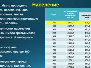 Население В 1897 г. была проведена перепись населения. Она зафиксировала, что