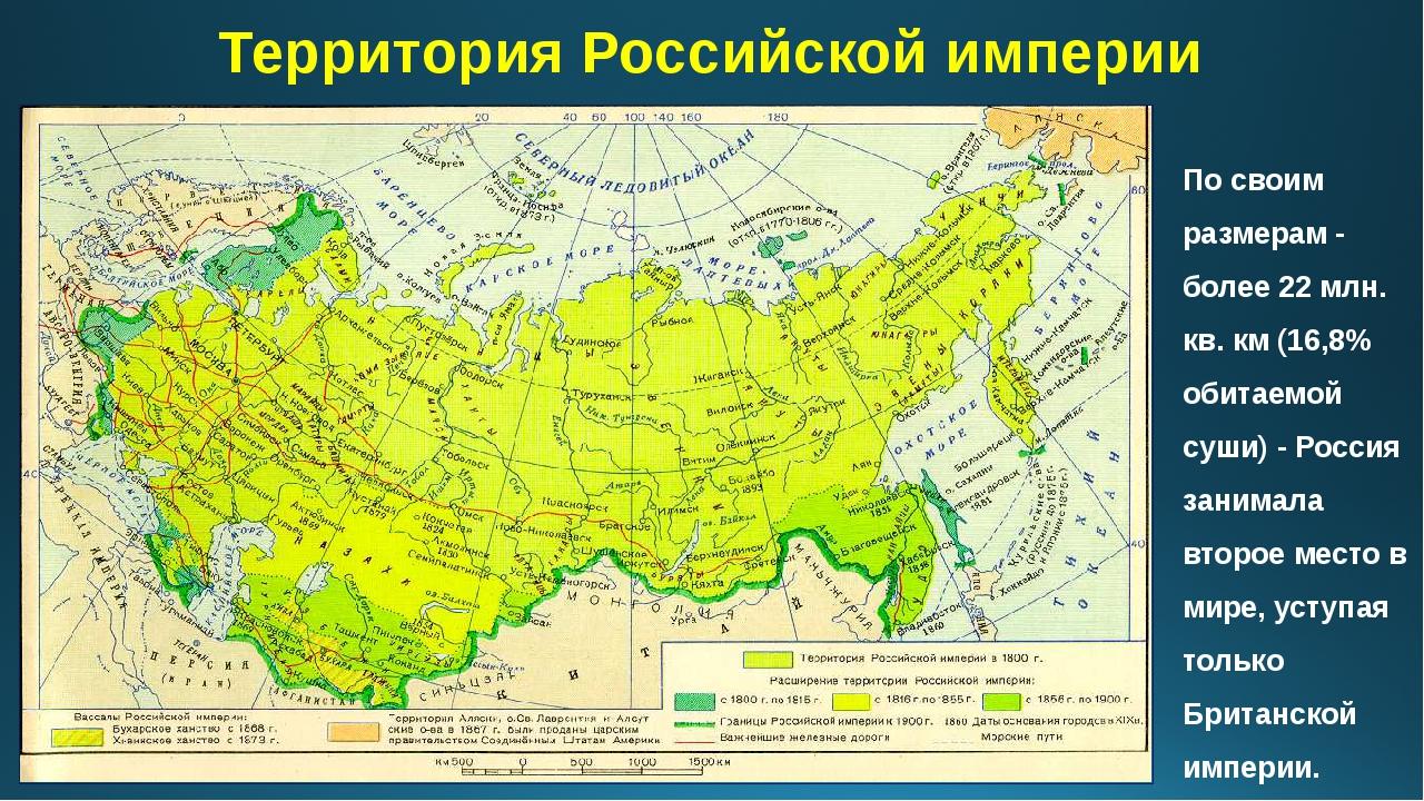 Территория Российской империи По своим размерам - более 22 млн. кв. км (16,8%...