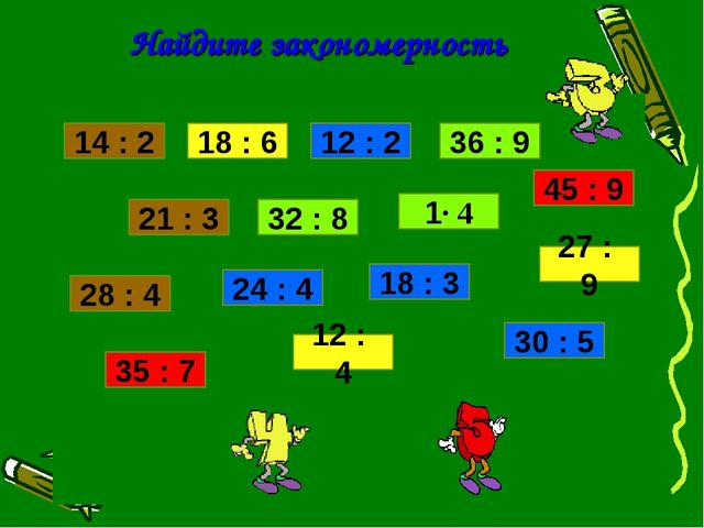 Найдите закономерность . 14 : 2 18 : 6 12 : 2 36 : 9 45 : 9 18 : 3 1∙ 4 12 :...