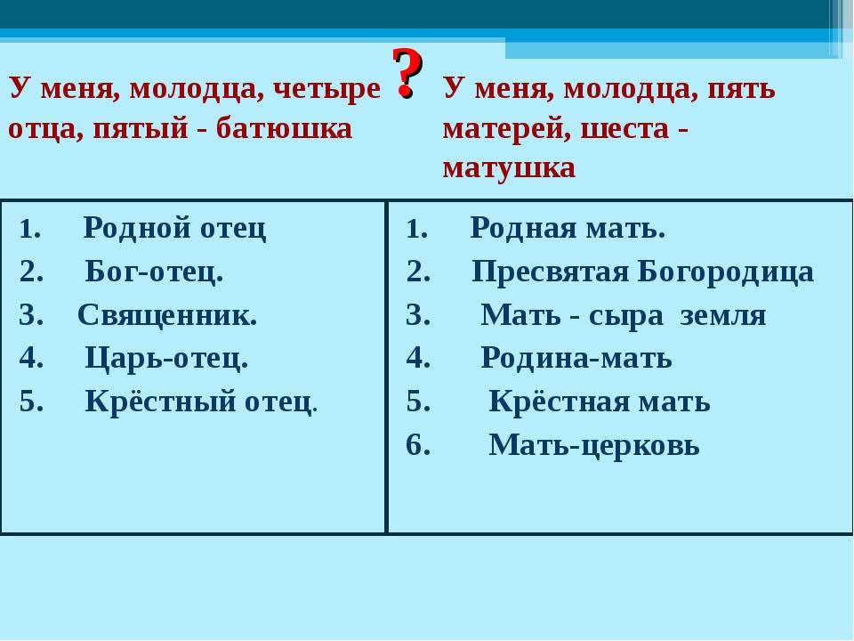 1. Родной отец 2. Бог-отец. 3. Священник. 4. Царь-отец. 5. Крёстный отец. 1....