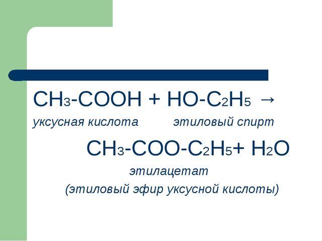 CH3-COOH + HO-C2H5 → уксусная кислота этиловый спирт CH3-COO-C2H5+ H2O этил...