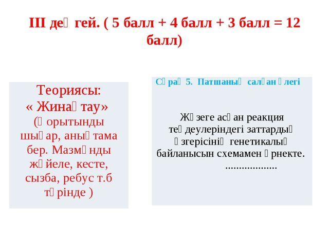 III деңгей. ( 5 балл + 4 балл + 3 балл = 12 балл) Теориясы: « Жинақтау» (Қоры...