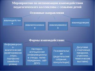 Мероприятия по оптимизации взаимодействия педагогического коллектива с семья