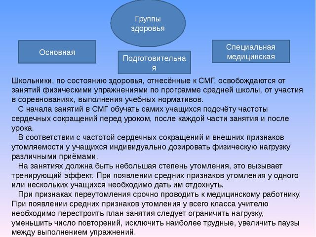 Группы здоровья Основная Подготовительная Специальная медицинская Школьники,...