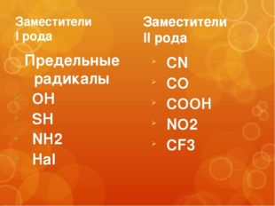 Заместители I рода CN CO COOH NO2 CF3 Заместители II рода Предельные радикалы