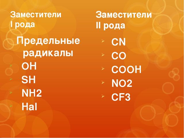Заместители I рода CN CO COOH NO2 CF3 Заместители II рода Предельные радикалы...