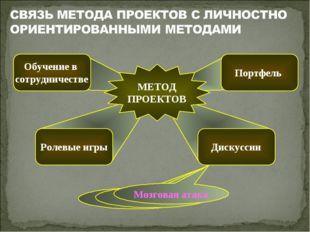 Обучение в сотрудничестве Ролевые игры Портфель Дискуссии Мозговая атака МЕТО