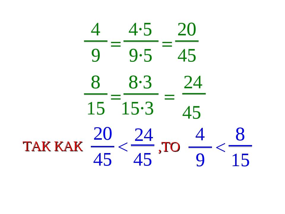 4 9 = 4∙5 9∙5 = 20 45 8 15 = 8∙3 15∙3 = 24 45 20 45 < 24 45 ТАК КАК 4 9 < 8 1...