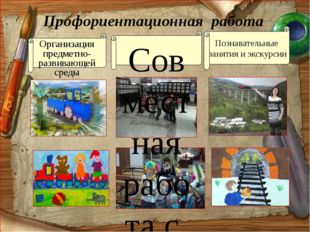Профориентационная работа Организация предметно-развивающей среды Совместная