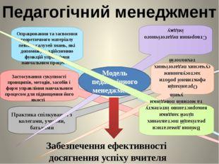 Педагогічний менеджмент Опрацювання та засвоєння теоретичного матеріалу певни