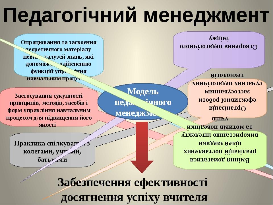 Педагогічний менеджмент Опрацювання та засвоєння теоретичного матеріалу певни...