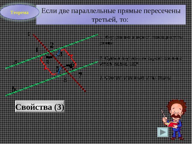 с 1. Внутренние накрест лежащие углы равны 2. Сумма внутренних односторонних...
