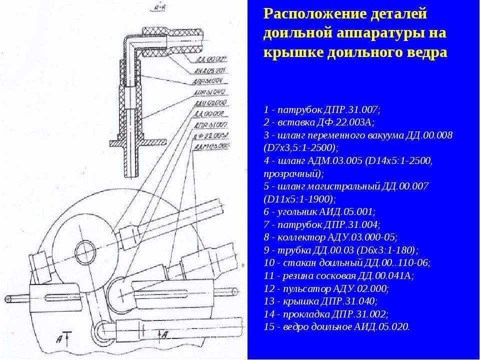 Расположение деталей доильной аппаратуры на крышке доильного ведра 1 - патруб...