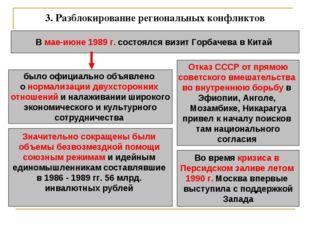 3.Разблокирование региональных конфликтов В мае-июне 1989 г. состоялся визит