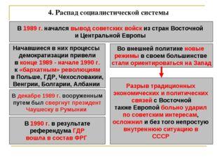 4. Распад социалистической системы В 1989 г. начался вывод советских войск из
