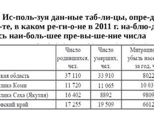 19. Используя данные таблицы, определите, в каком регионе в 2011 г