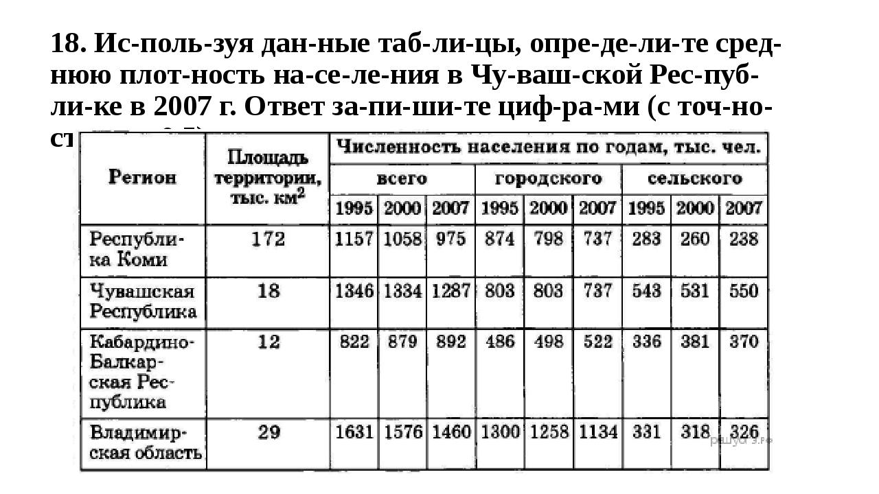 18. Используя данные таблицы, определите среднюю плотность населе...