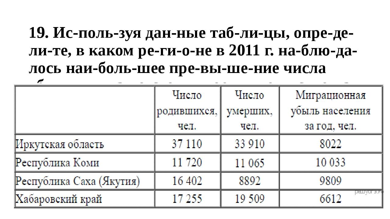 19. Используя данные таблицы, определите, в каком регионе в 2011 г...